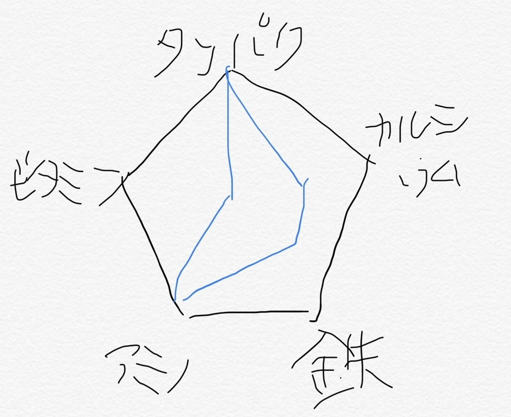 f:id:yukaichi:20190311005711j:plain
