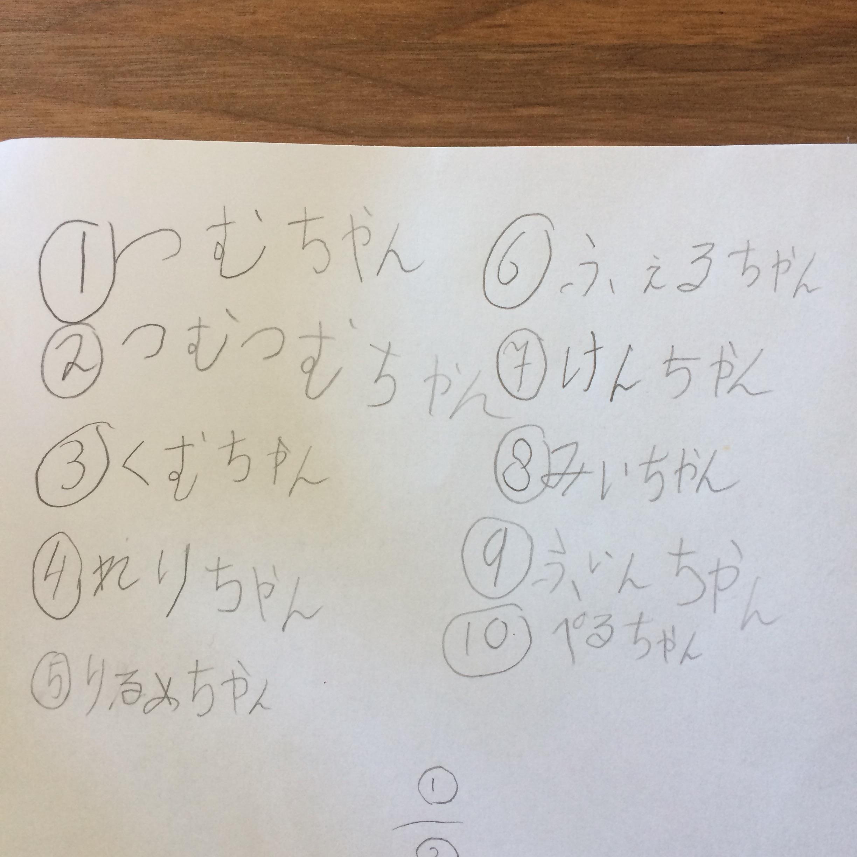 f:id:yukaimama:20170601154025j:image