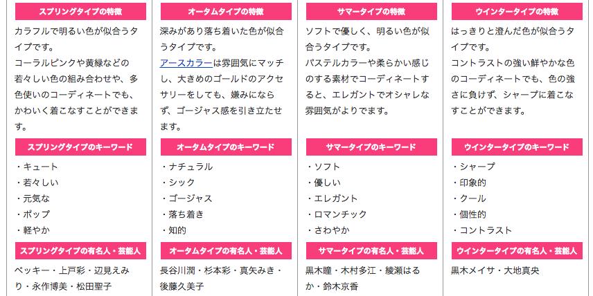 f:id:yukakitajima:20170721041327p:plain