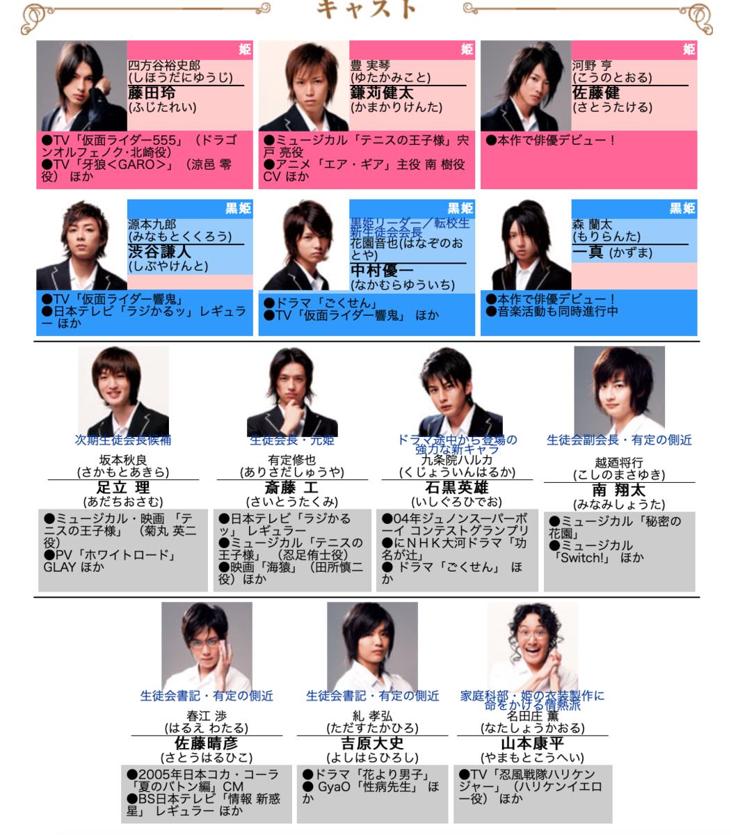 f:id:yukamitsu44:20200506150955p:plain