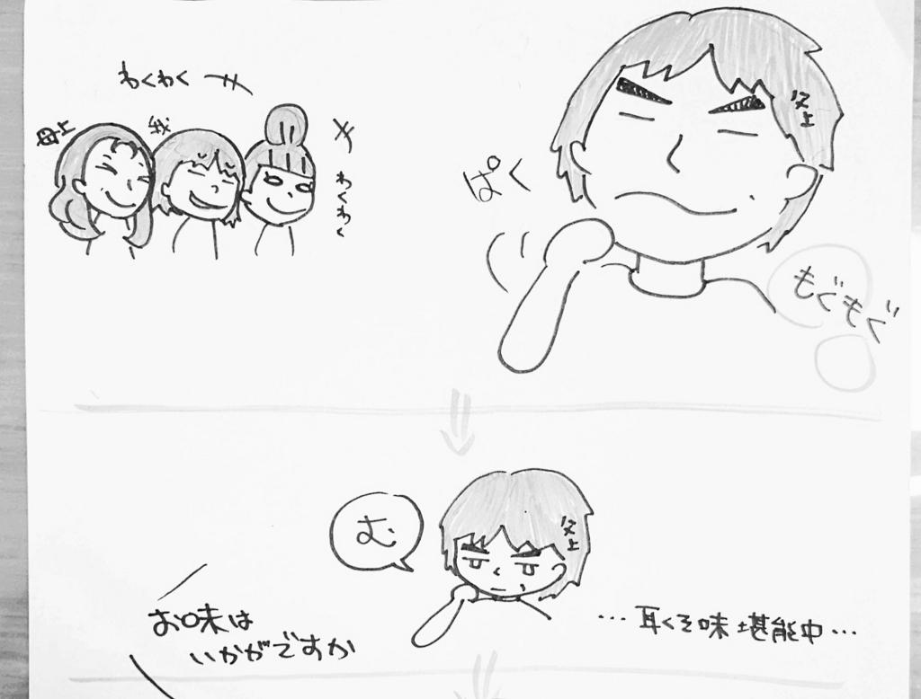 f:id:yukana777:20170820001759j:plain
