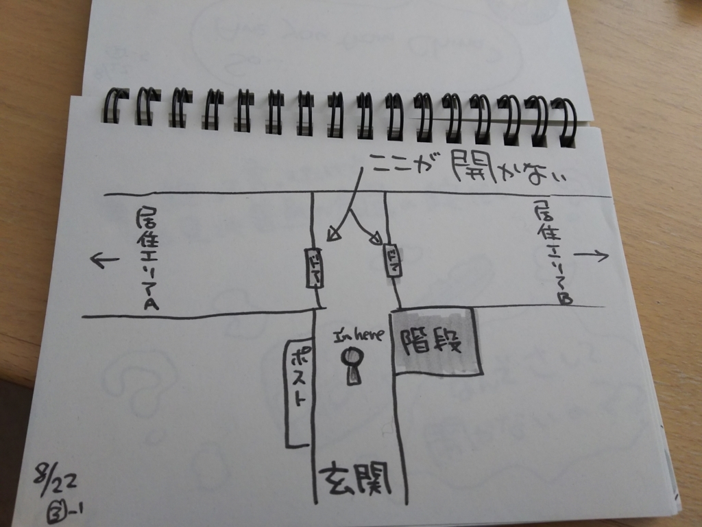 f:id:yukana777:20170823161454j:plain