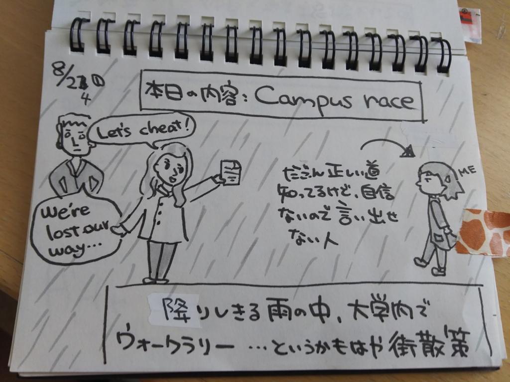 f:id:yukana777:20170826024511j:plain