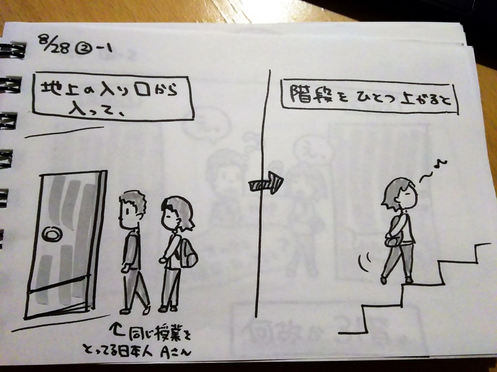 f:id:yukana777:20170829052018j:plain