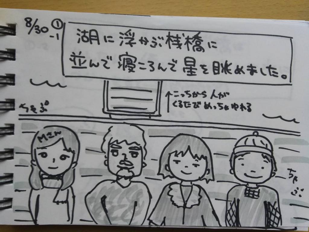 f:id:yukana777:20170901042207j:plain