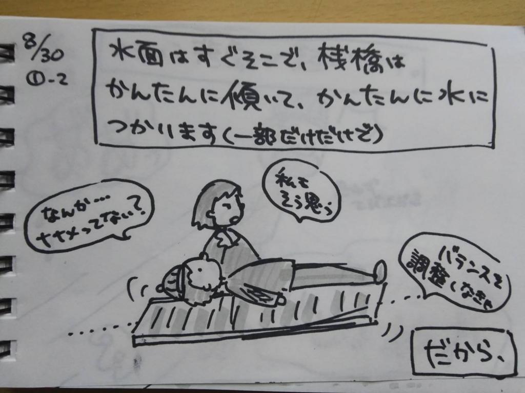 f:id:yukana777:20170901042230j:plain