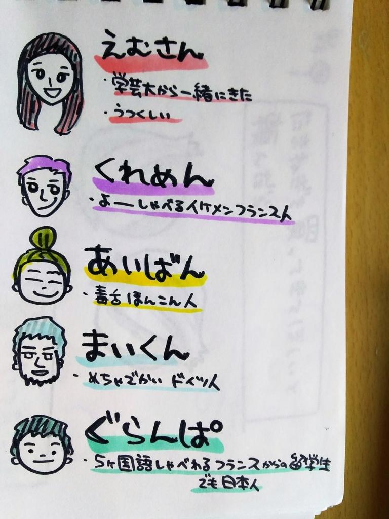 f:id:yukana777:20170904024307j:plain