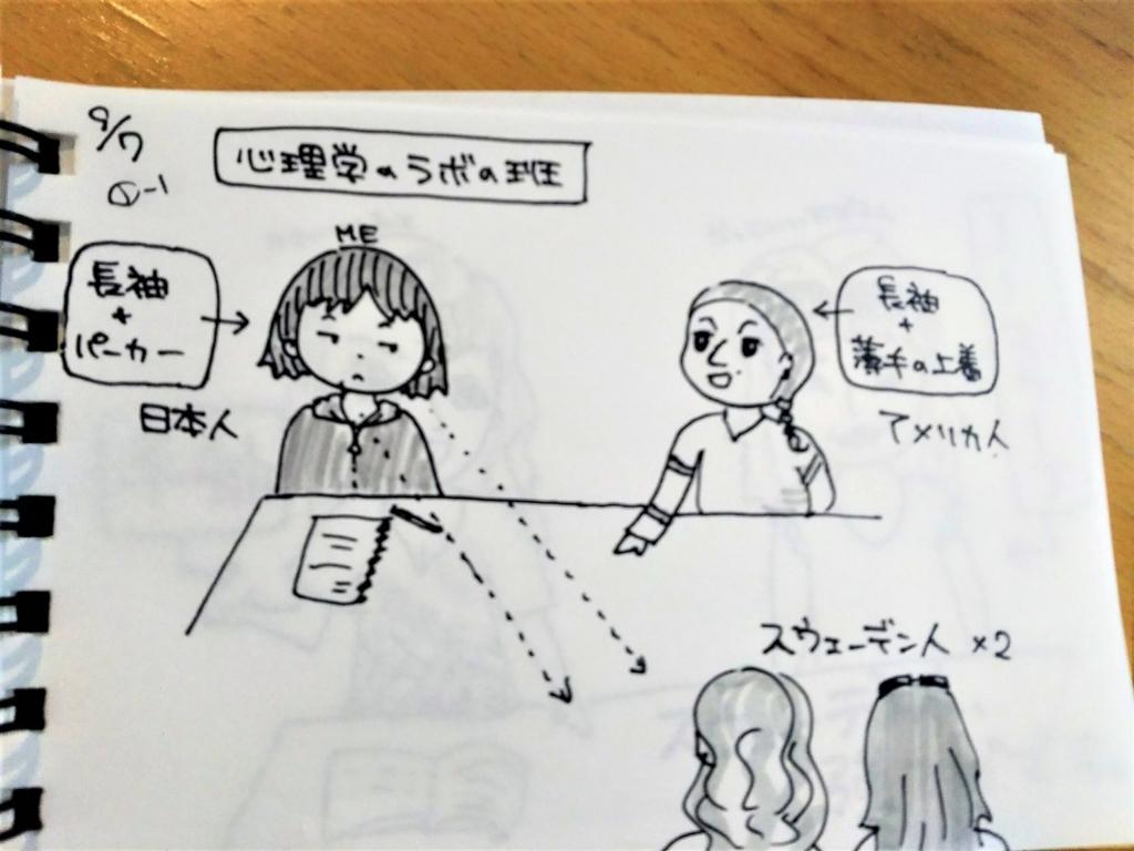 f:id:yukana777:20170909011633j:plain