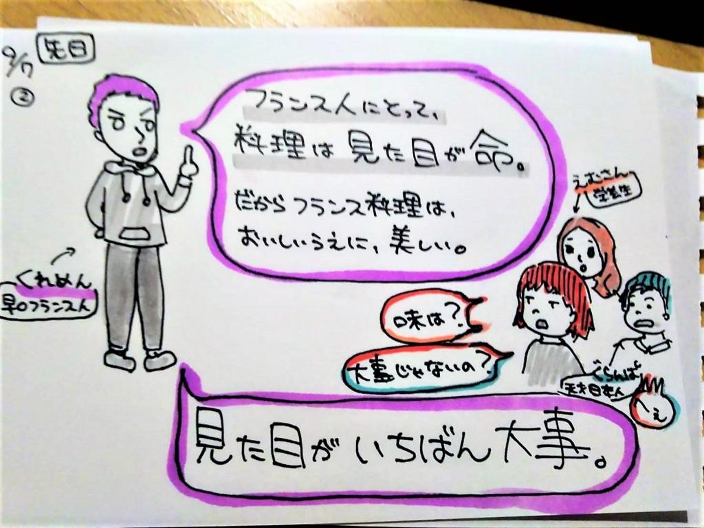 f:id:yukana777:20170909015933j:plain