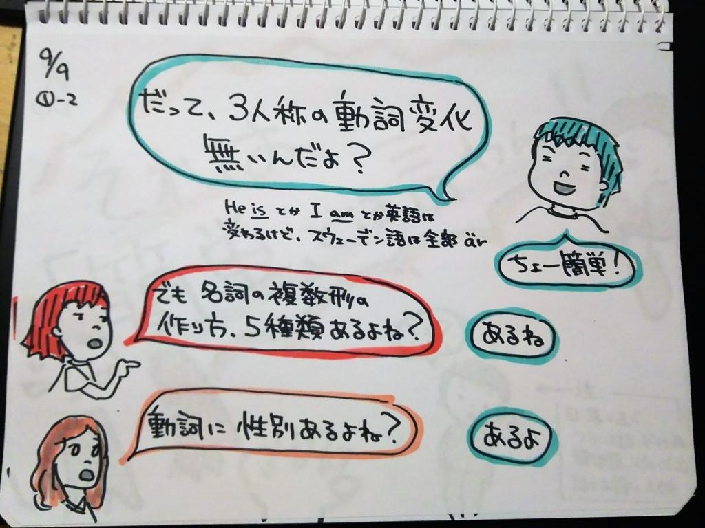 f:id:yukana777:20170911061820j:plain