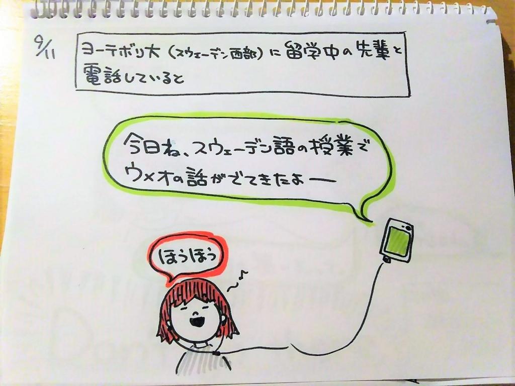 f:id:yukana777:20170912201623j:plain