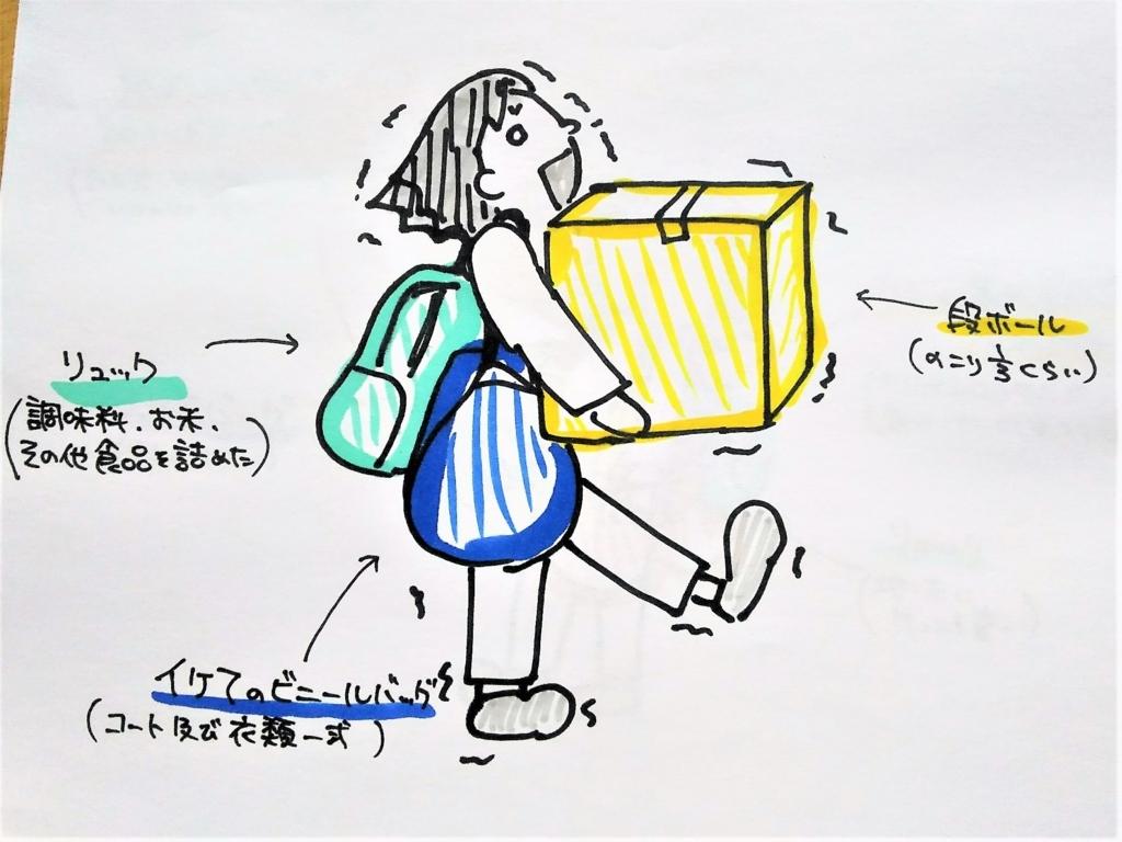 f:id:yukana777:20170913234050j:plain