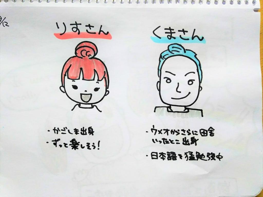 f:id:yukana777:20170913235751j:plain