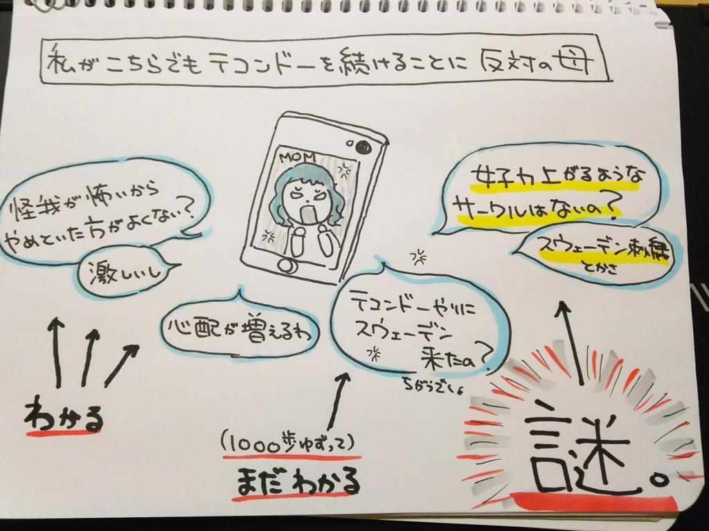 f:id:yukana777:20170916085022j:plain