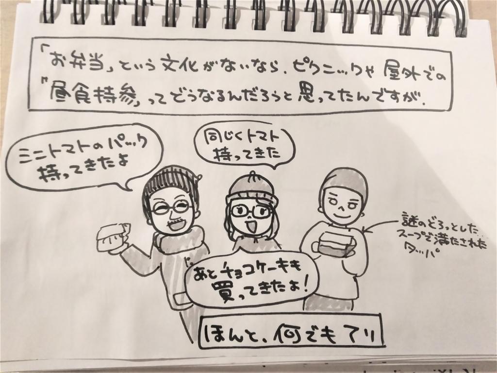 f:id:yukana777:20171009022829j:plain