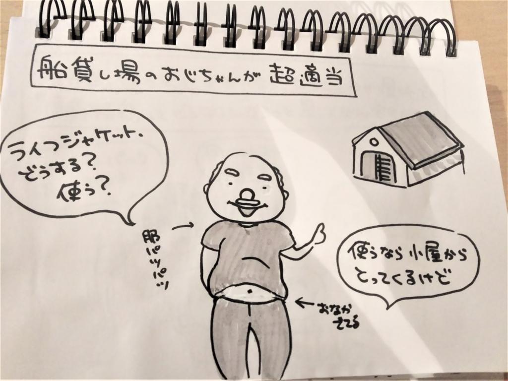 f:id:yukana777:20171009025620j:plain