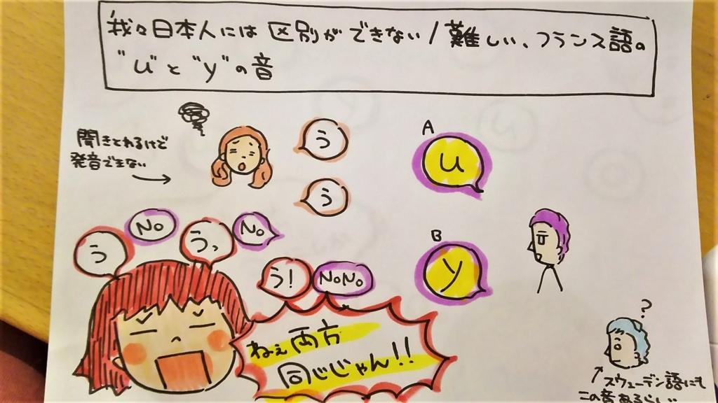 f:id:yukana777:20171120231847j:plain