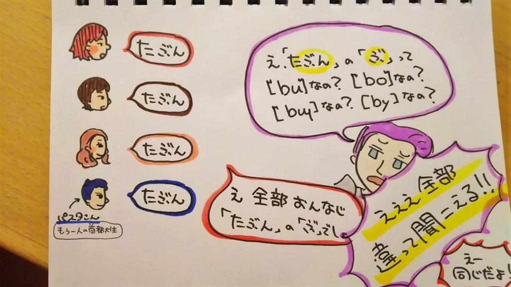 f:id:yukana777:20171120231856j:plain