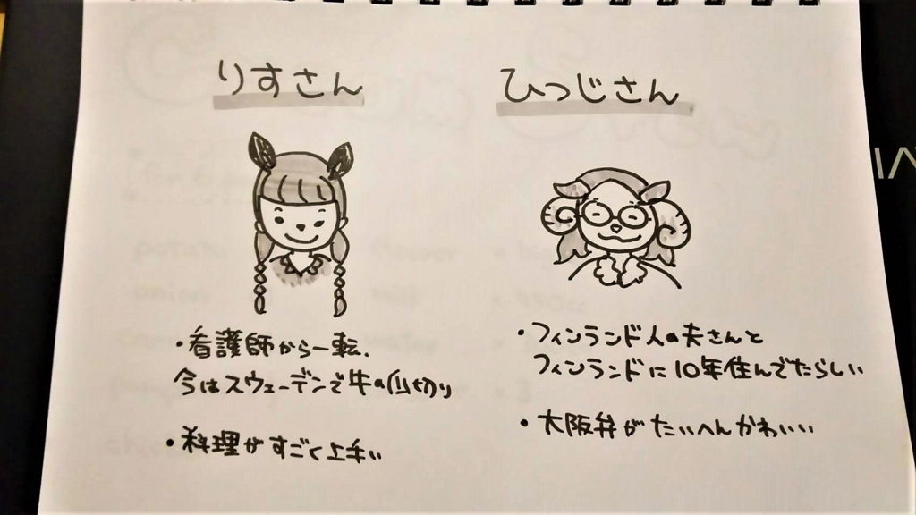 f:id:yukana777:20171122012225j:plain