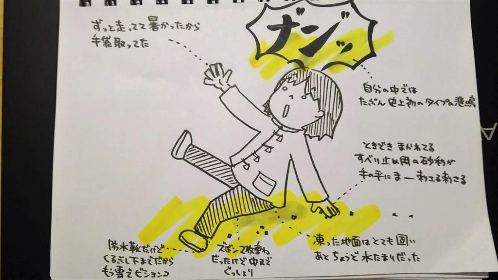 f:id:yukana777:20171210093434j:plain