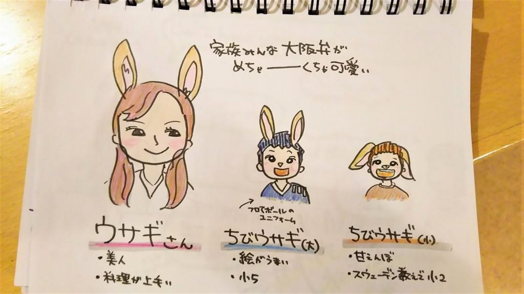 f:id:yukana777:20171215233403j:plain