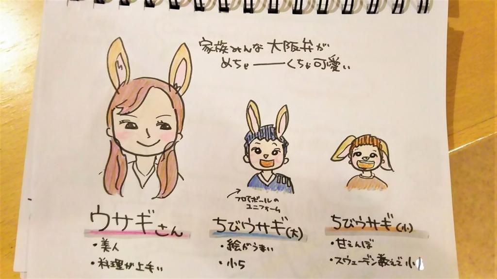 f:id:yukana777:20171218023638j:plain