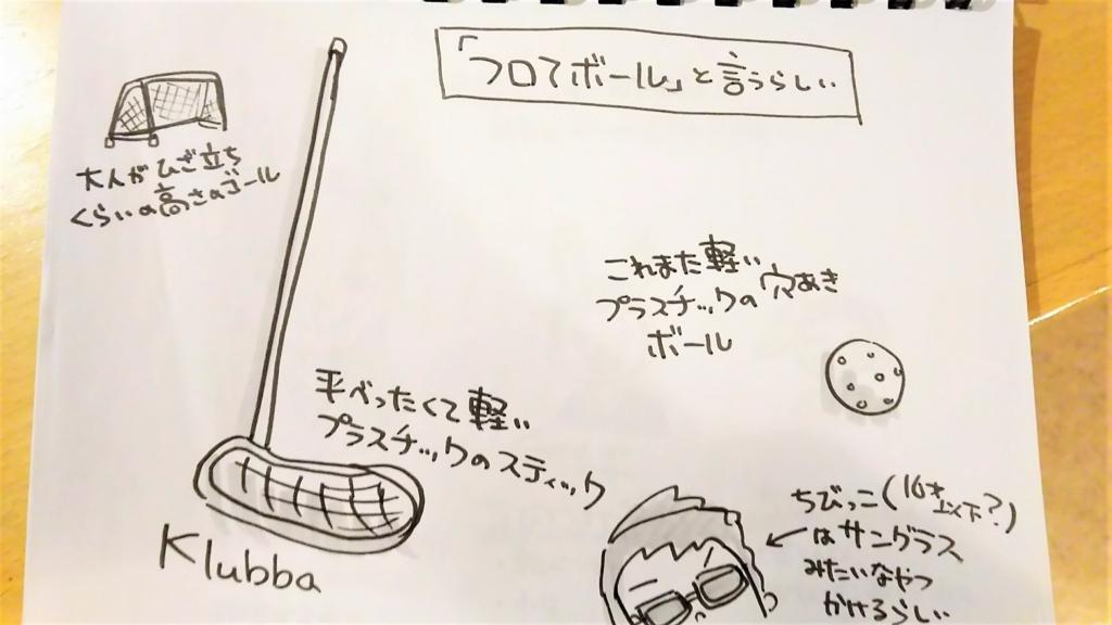 f:id:yukana777:20171218023654j:plain