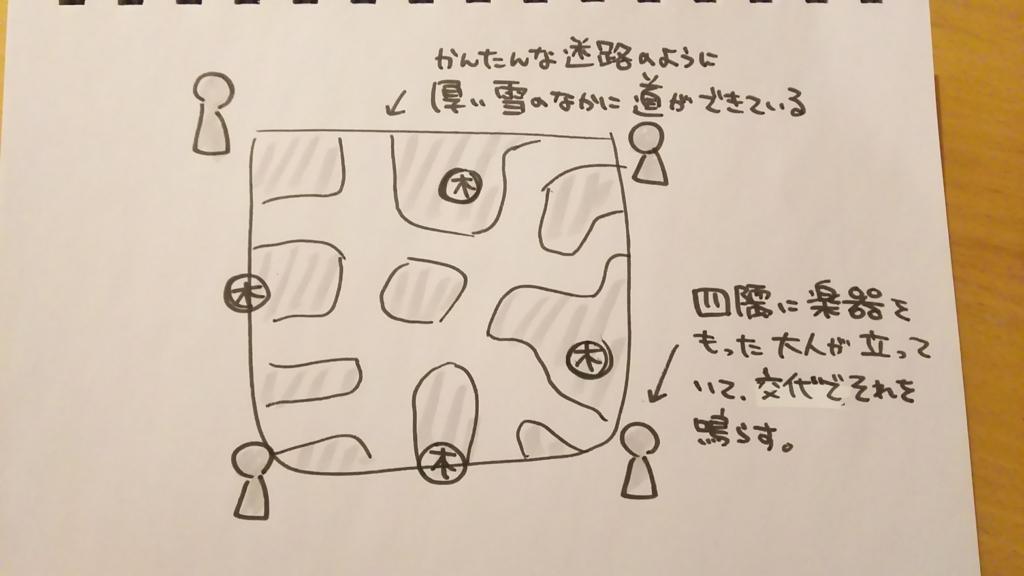 f:id:yukana777:20180113053727j:plain