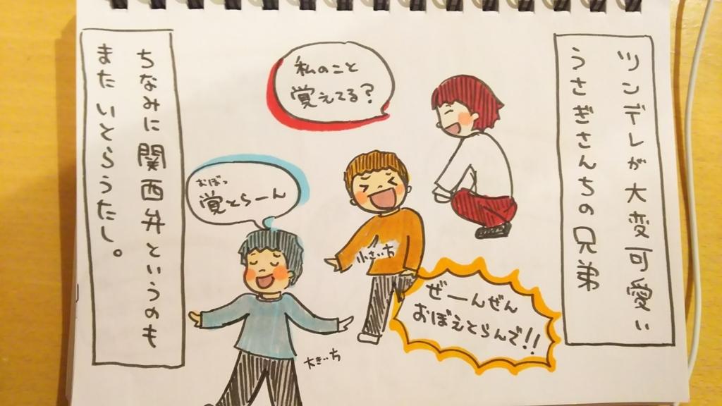 f:id:yukana777:20180125070459j:plain