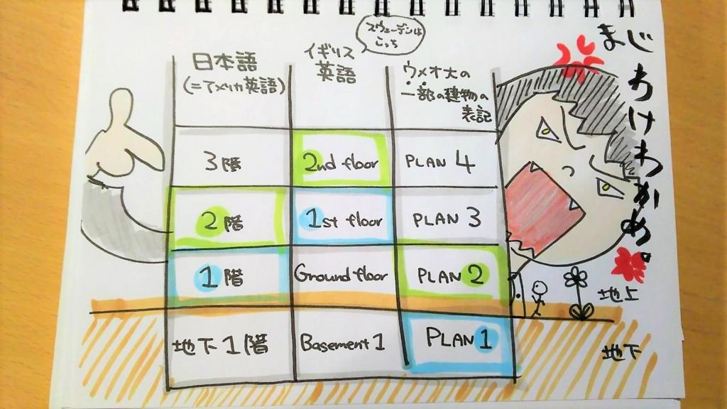 f:id:yukana777:20180214081615j:plain