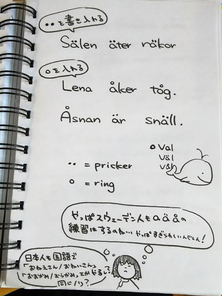 f:id:yukana777:20180215014123j:plain