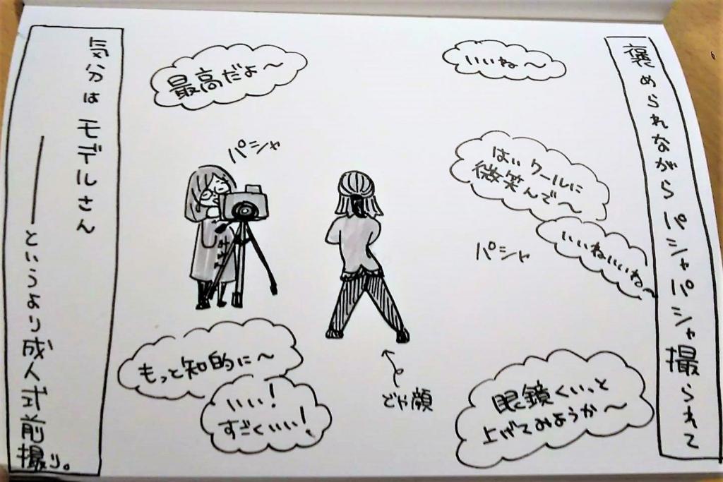 f:id:yukana777:20180306022436j:plain