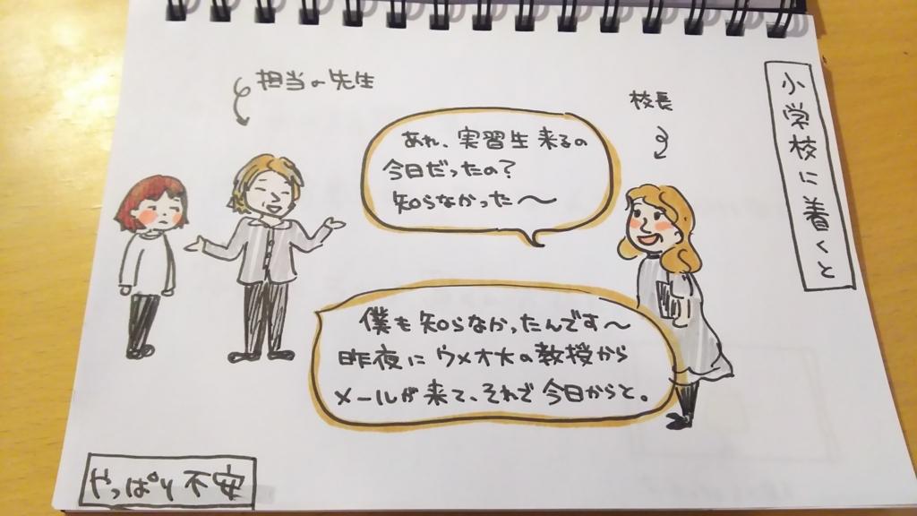 f:id:yukana777:20180325065606j:plain