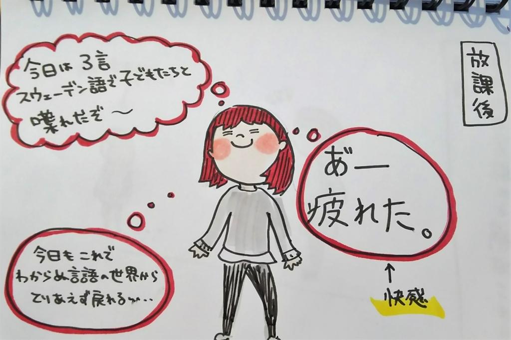 f:id:yukana777:20180406183329j:plain