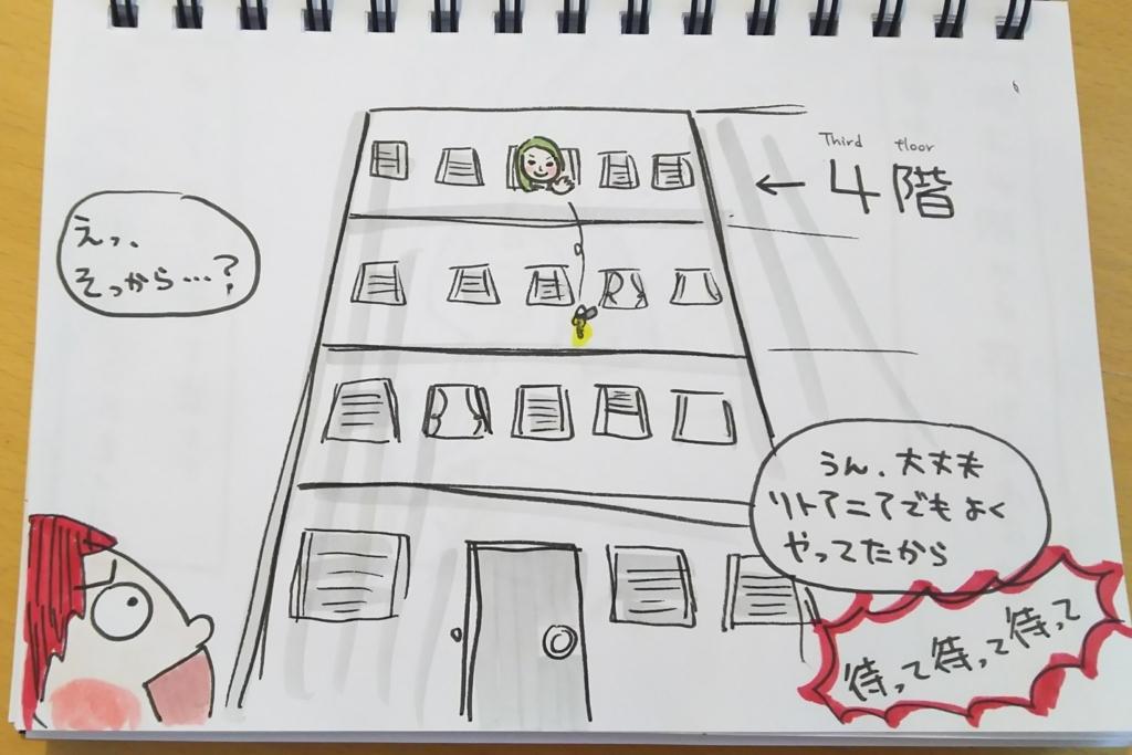 f:id:yukana777:20180410010546j:plain
