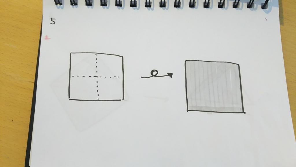 f:id:yukana777:20180410021118j:plain