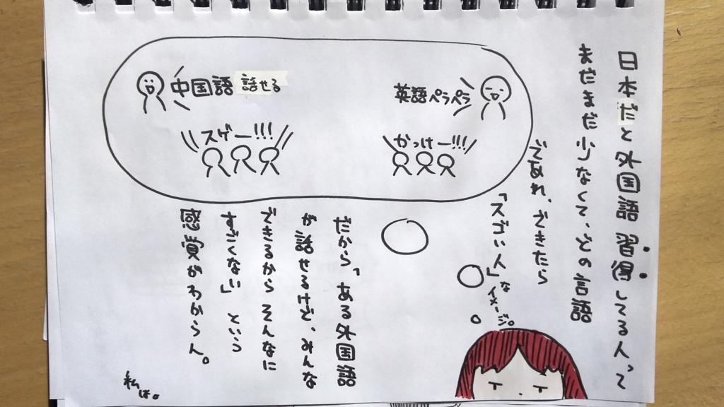 f:id:yukana777:20180507203529j:plain