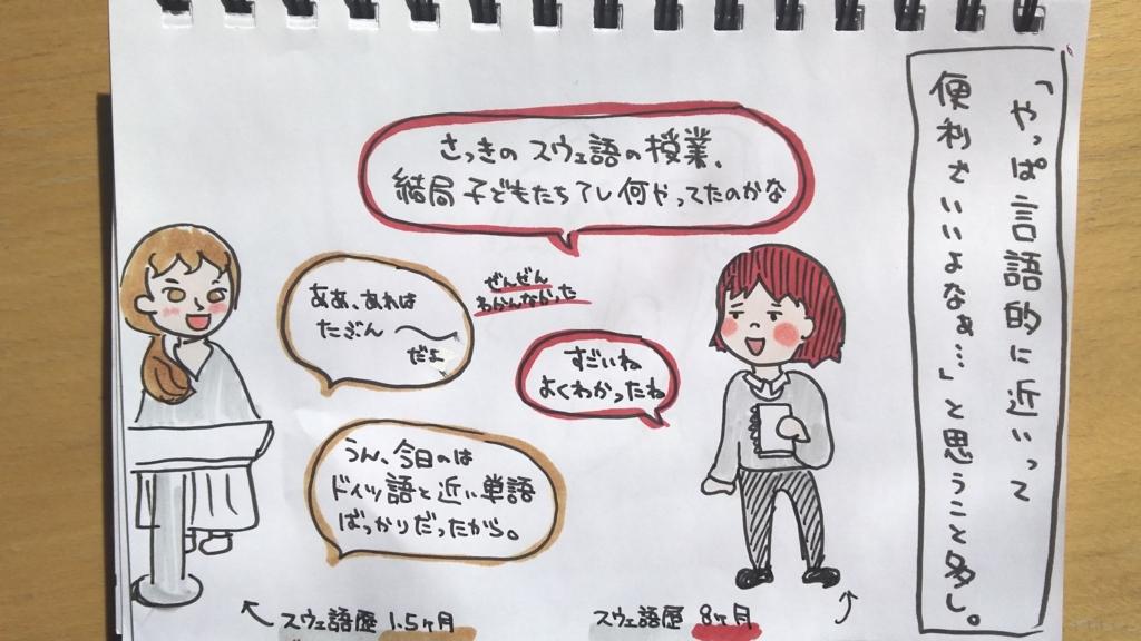 f:id:yukana777:20180507203629j:plain