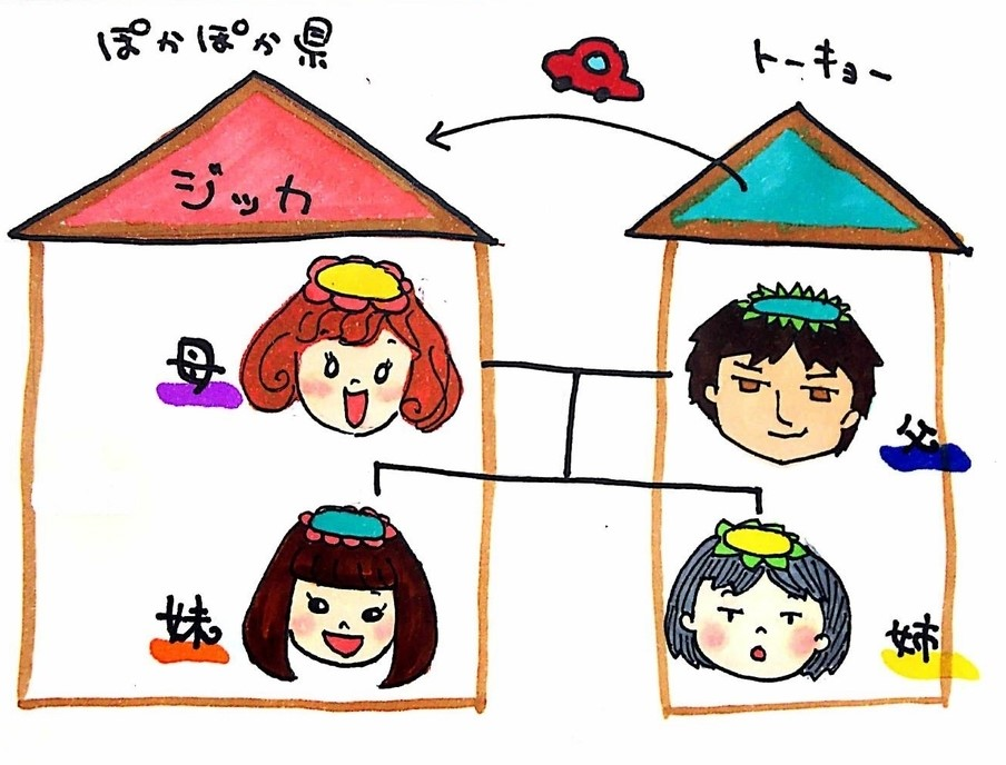 f:id:yukana777:20190225211926j:plain