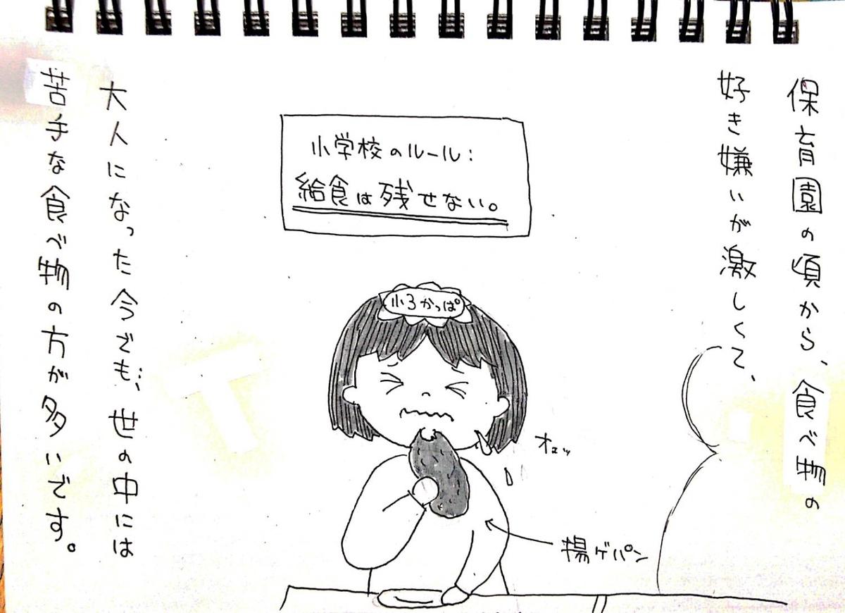 f:id:yukana777:20190322235228j:plain