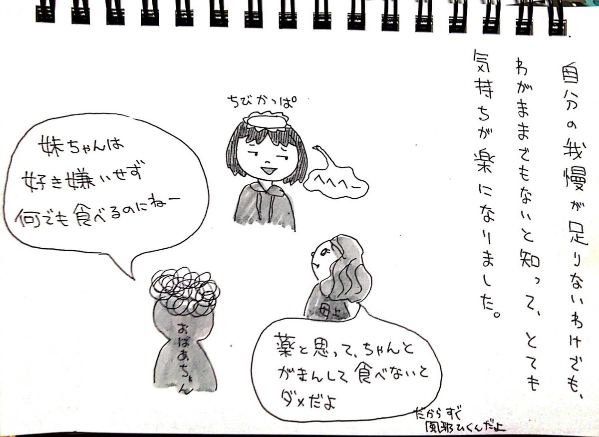 f:id:yukana777:20190322235244j:plain