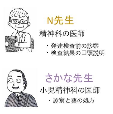 f:id:yukana777:20190409110319p:plain