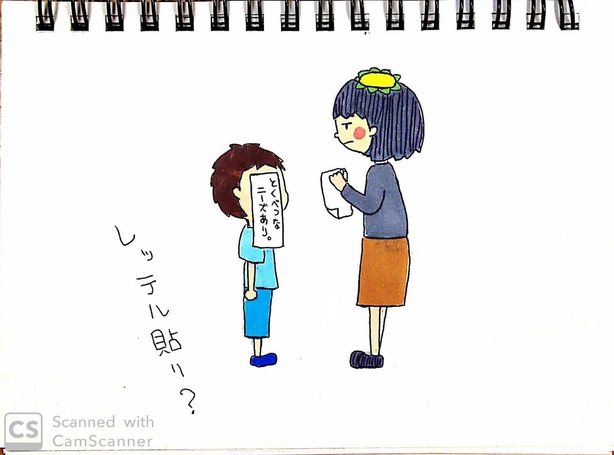 f:id:yukana777:20191211190517j:plain