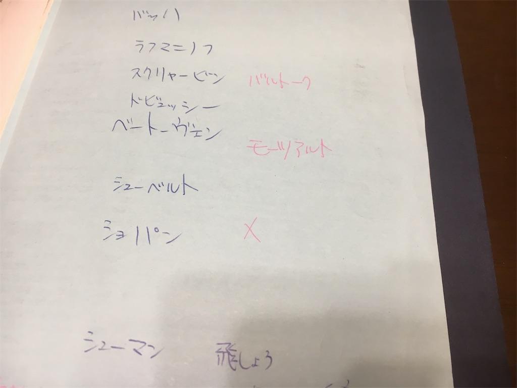 f:id:yukane_naito:20170321134213j:image