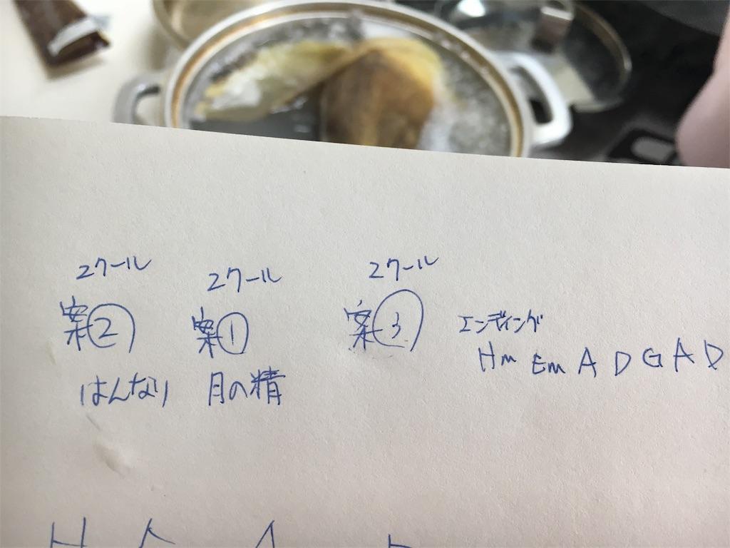 f:id:yukane_naito:20170418103841j:image
