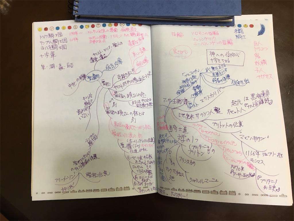f:id:yukane_naito:20170714204630j:image