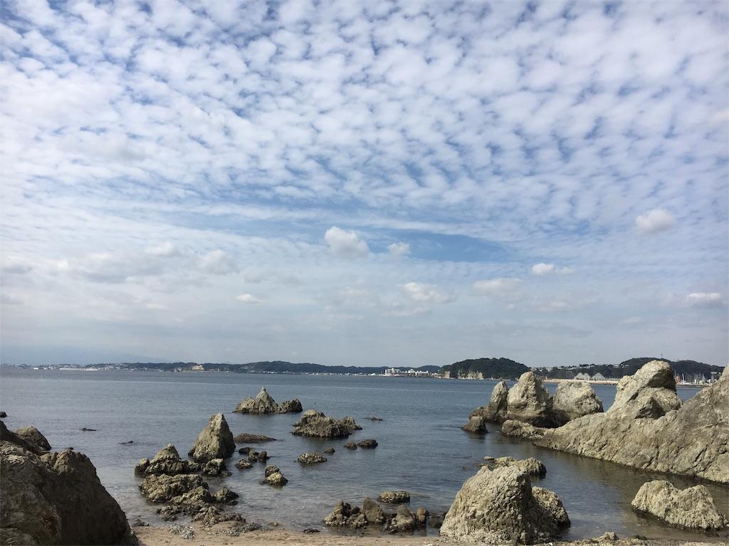 f:id:yukane_naito:20171009102006j:image