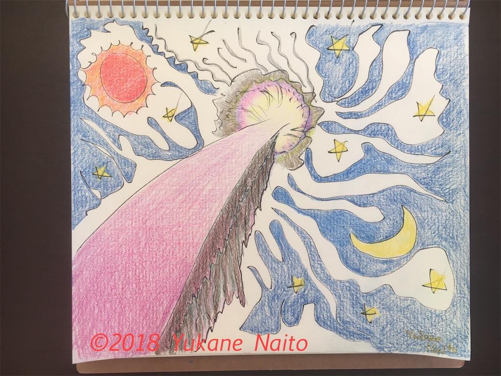 f:id:yukane_naito:20180131093406j:image