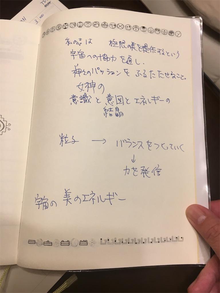 f:id:yukane_naito:20180308122508j:image