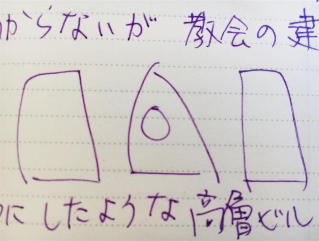 f:id:yukane_naito:20180323141640j:image